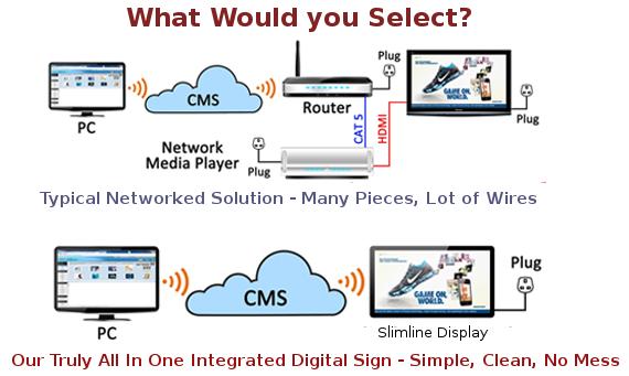 AllInOne_Digital_Sign_Cloud_Networked